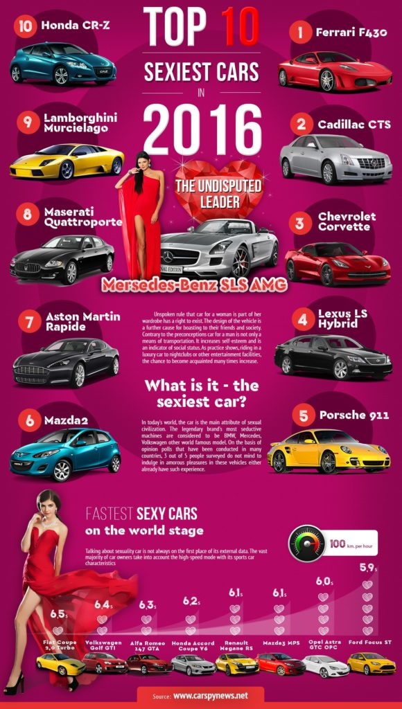 The best sexy cars